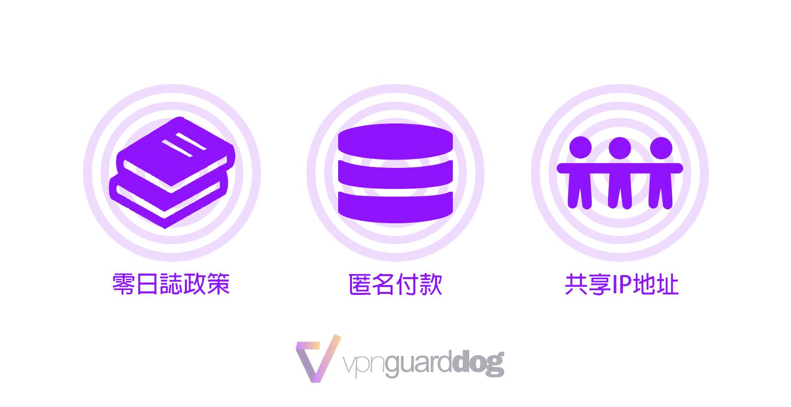 VPN服務商為關心私穩的用戶所訂立的基本政策