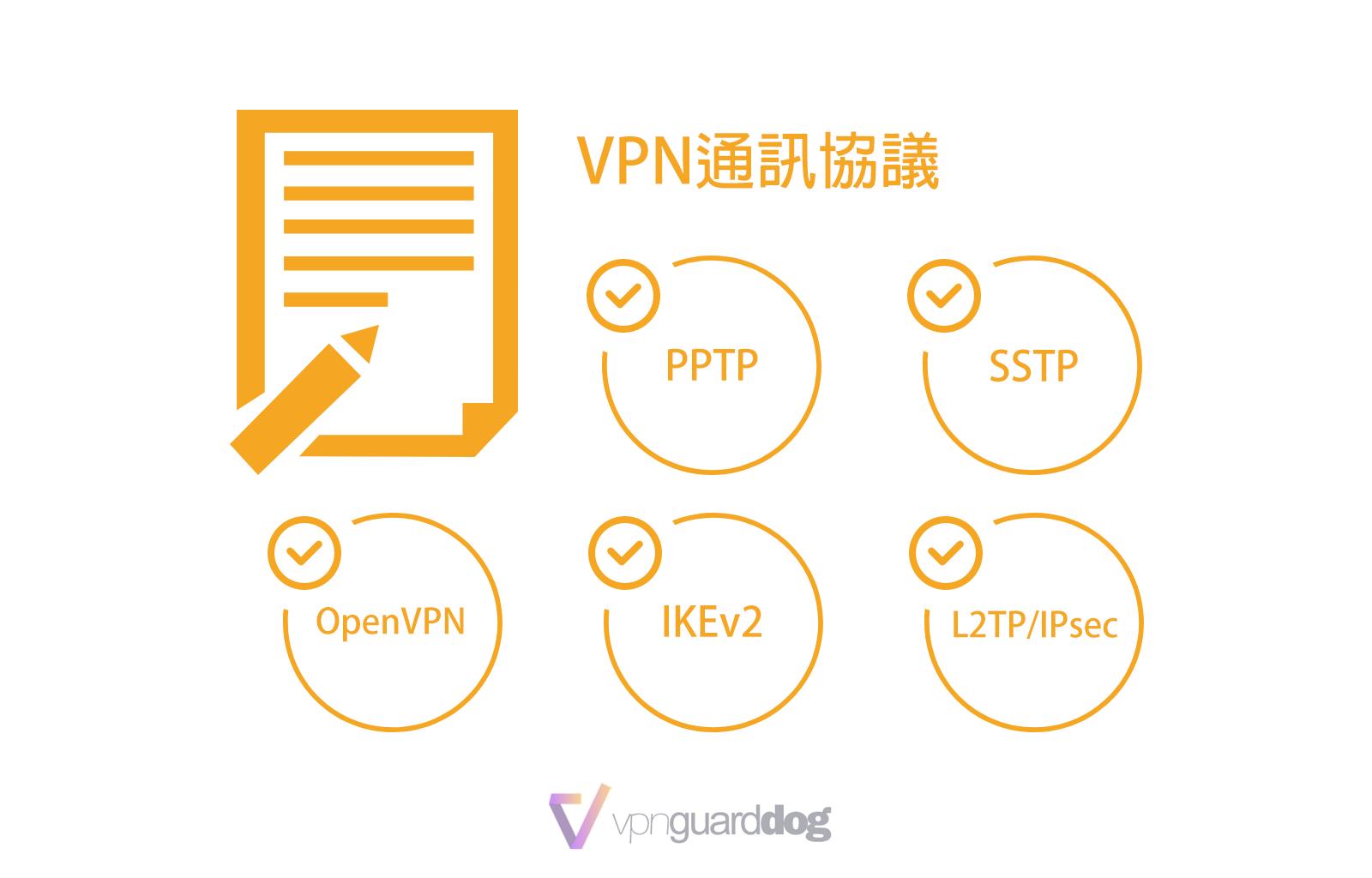 VPN通訊協議